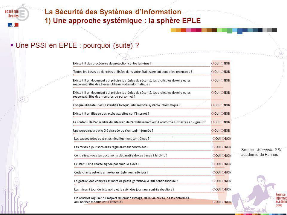  Une PSSI en EPLE : pourquoi (suite) .
