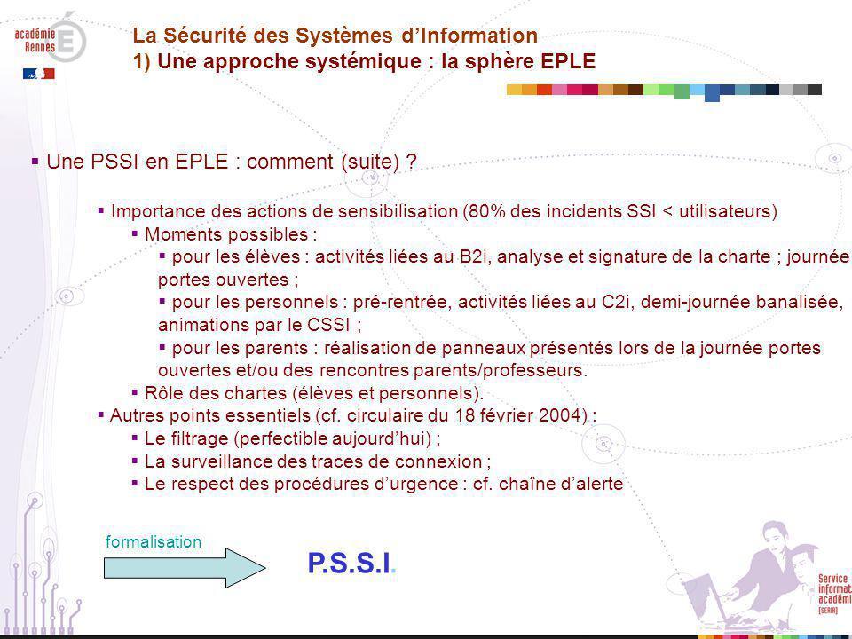  Une PSSI en EPLE : comment (suite) .