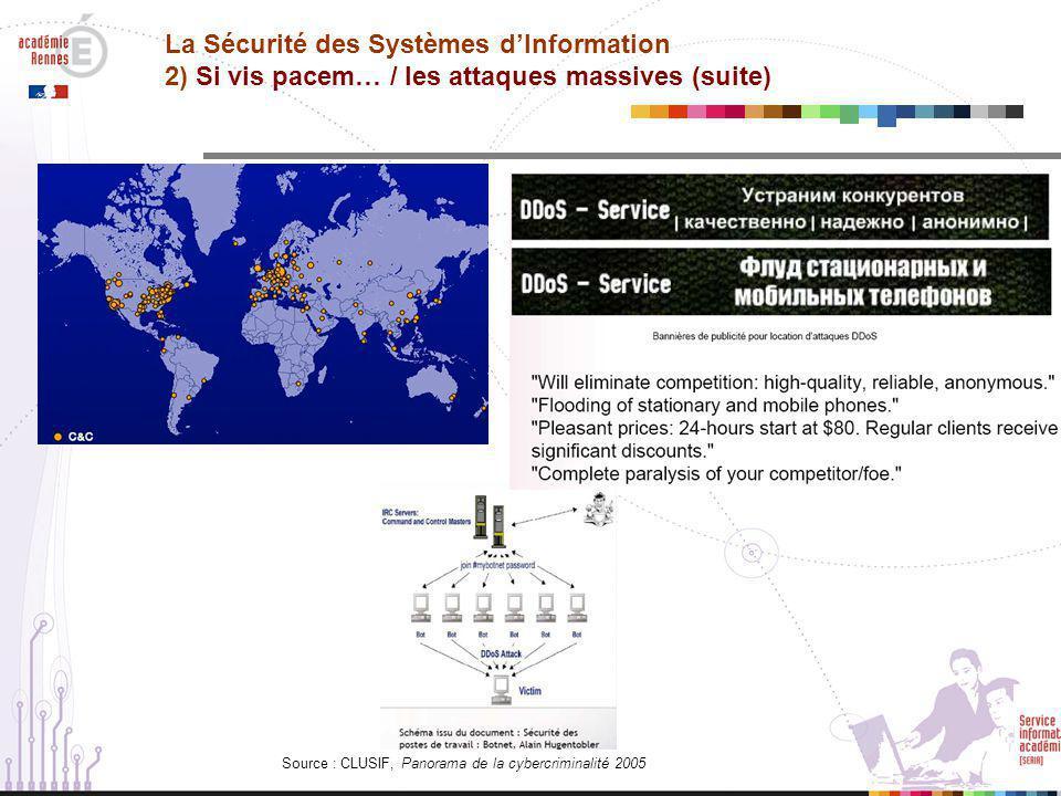 La Sécurité des Systèmes d'Information 2) Si vis pacem… / les attaques massives (suite) Source : CLUSIF, Panorama de la cybercriminalité 2005