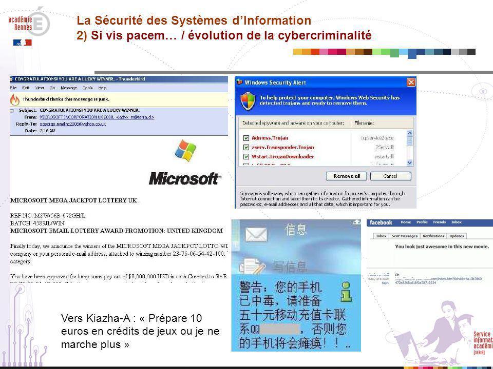 Vers Kiazha-A : « Prépare 10 euros en crédits de jeux ou je ne marche plus » La Sécurité des Systèmes d'Information 2) Si vis pacem… / évolution de la cybercriminalité