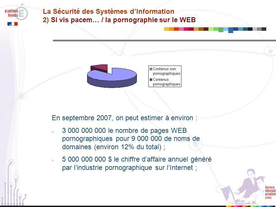 En septembre 2007, on peut estimer à environ : - 3 000 000 000 le nombre de pages WEB pornographiques pour 9 000 000 de noms de domaines (environ 12% du total) ; - 5 000 000 000 $ le chiffre d'affaire annuel généré par l'industrie pornographique sur l'Internet ; La Sécurité des Systèmes d'Information 2) Si vis pacem… / la pornographie sur le WEB