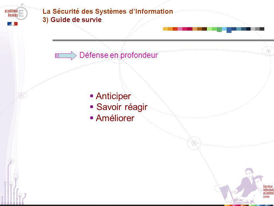 La Sécurité des Systèmes d'Information 3) Guide de survie Défense en profondeur  Anticiper  Savoir réagir  Améliorer