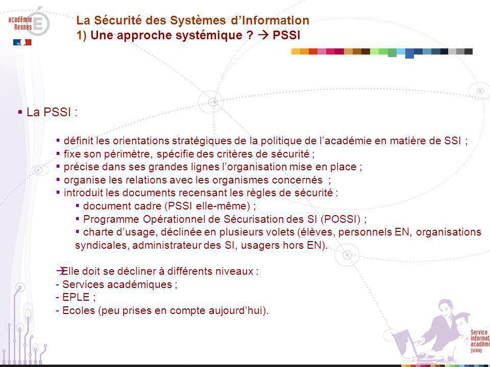  La PSSI :  définit les orientations stratégiques de la politique de l'académie en matière de SSI ;  fixe son périmètre, spécifie des critères de sécurité ;  précise dans ses grandes lignes l'organisation mise en place ;  organise les relations avec les organismes concernés ;  introduit les documents recensant les règles de sécurité :  document cadre (PSSI elle-même) ;  Programme Opérationnel de Sécurisation des SI (POSSI) ;  charte d'usage, déclinée en plusieurs volets (élèves, personnels EN, organisations syndicales, administrateur des SI, usagers hors EN).