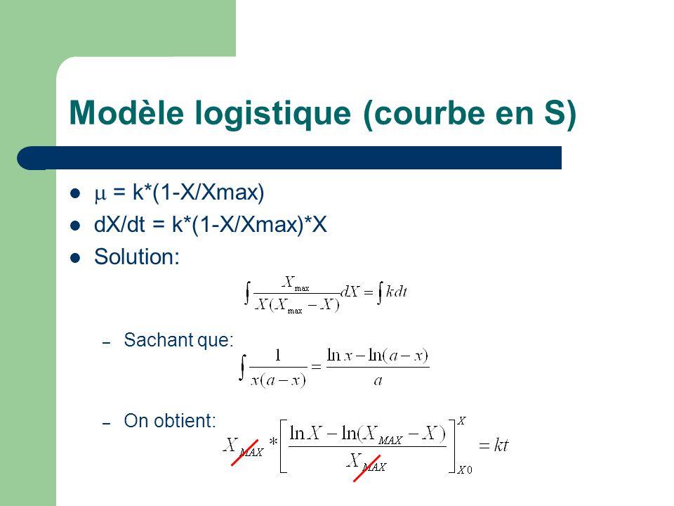 Modèle logistique (courbe en S)   = k*(1-X/Xmax)  dX/dt = k*(1-X/Xmax)*X  Solution: – Sachant que: – On obtient: