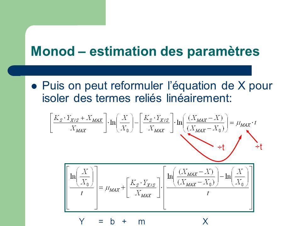 Monod – estimation des paramètres  Puis on peut reformuler l'équation de X pour isoler des termes reliés linéairement: ÷t Y = b + m X