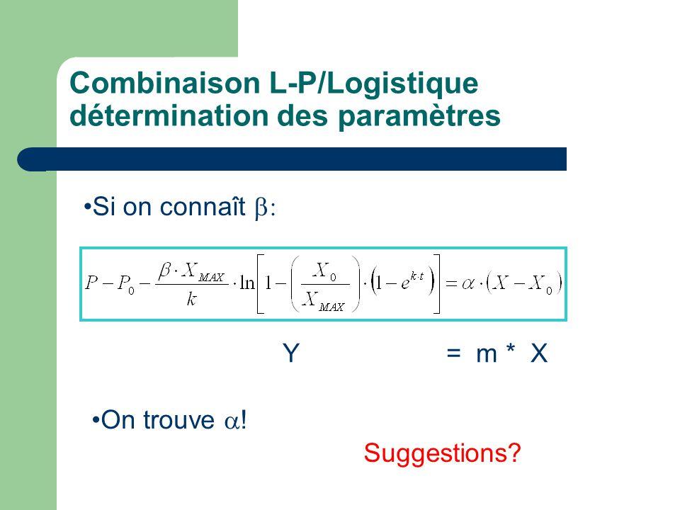 Combinaison L-P/Logistique détermination des paramètres •Si on connaît  Y = m * X •On trouve  ! Suggestions?