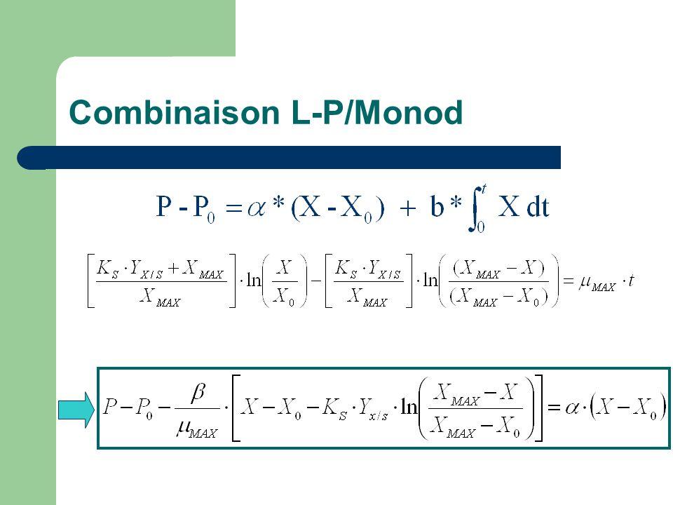 Combinaison L-P/Monod