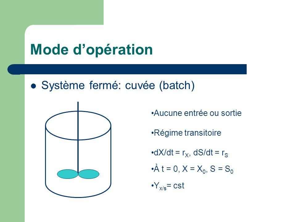 Mode d'opération  Système fermé: cuvée (batch) •Aucune entrée ou sortie •Régime transitoire •dX/dt = r X, dS/dt = r S •À t = 0, X = X 0, S = S 0 •Y x