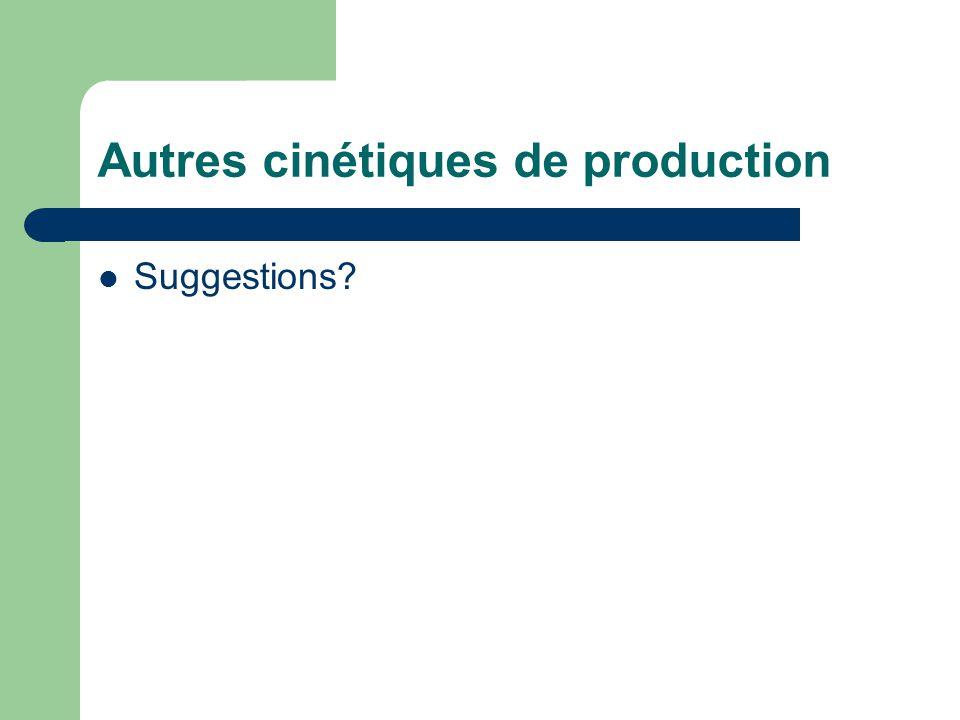 Autres cinétiques de production  Suggestions?