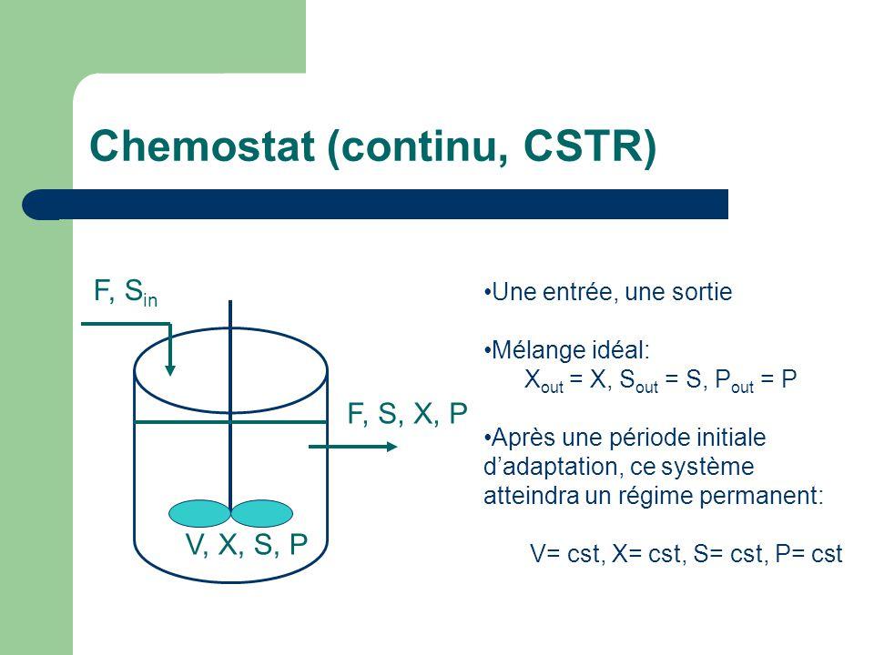 Chemostat (continu, CSTR) F, S in V, X, S, P F, S, X, P •Une entrée, une sortie •Mélange idéal: X out = X, S out = S, P out = P •Après une période ini