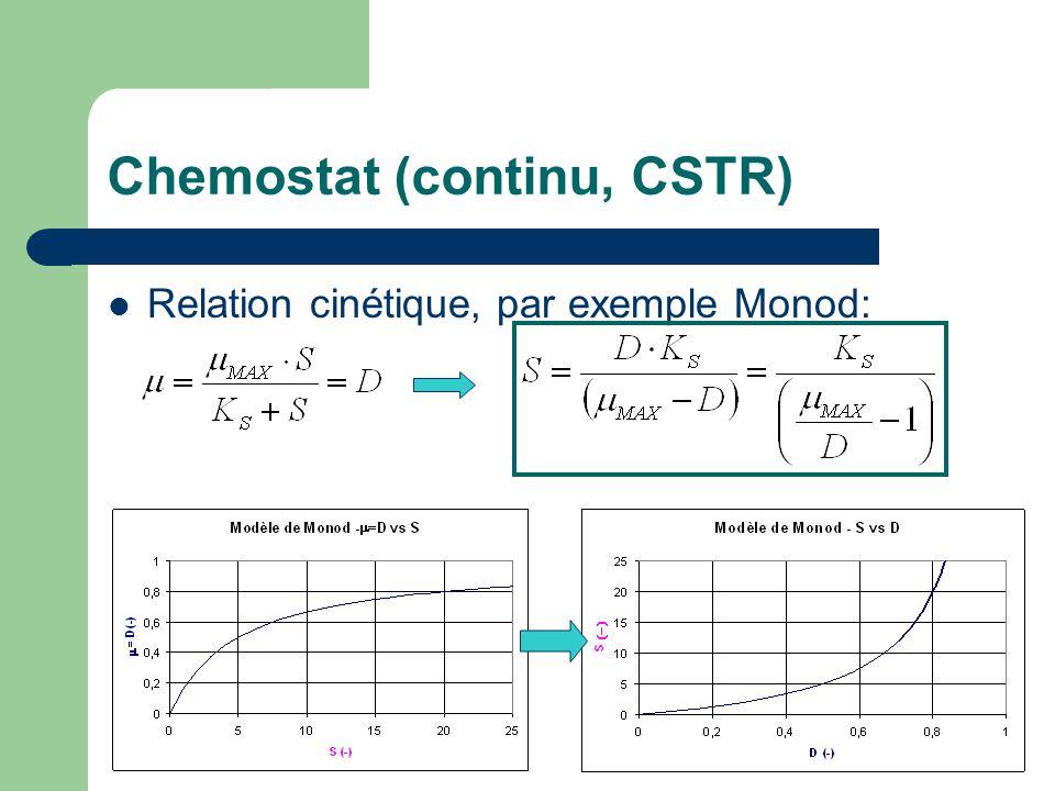 Chemostat (continu, CSTR)  Relation cinétique, par exemple Monod: