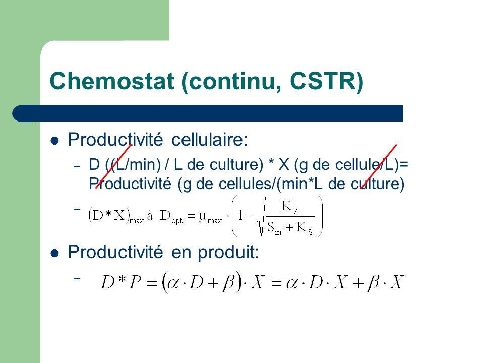 Chemostat (continu, CSTR)  Productivité cellulaire: – D ((L/min) / L de culture) * X (g de cellule/L)= Productivité (g de cellules/(min*L de culture)
