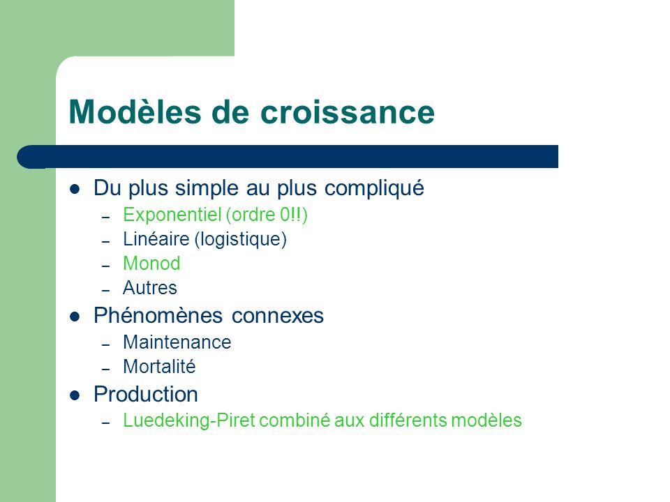 Modèles de croissance  Du plus simple au plus compliqué – Exponentiel (ordre 0!!) – Linéaire (logistique) – Monod – Autres  Phénomènes connexes – Ma