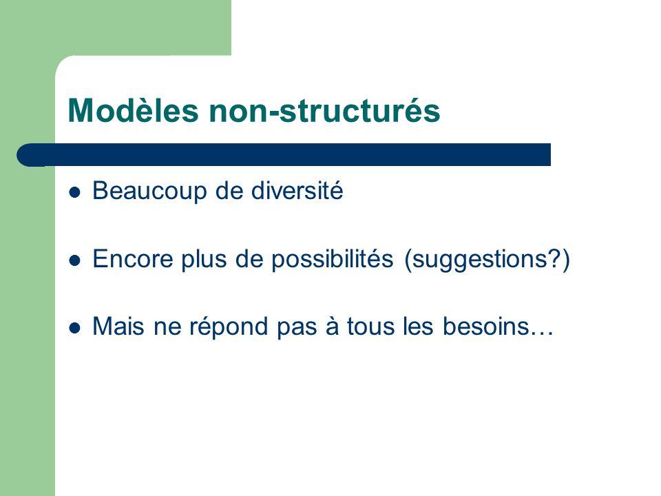 Modèles non-structurés  Beaucoup de diversité  Encore plus de possibilités (suggestions?)  Mais ne répond pas à tous les besoins…