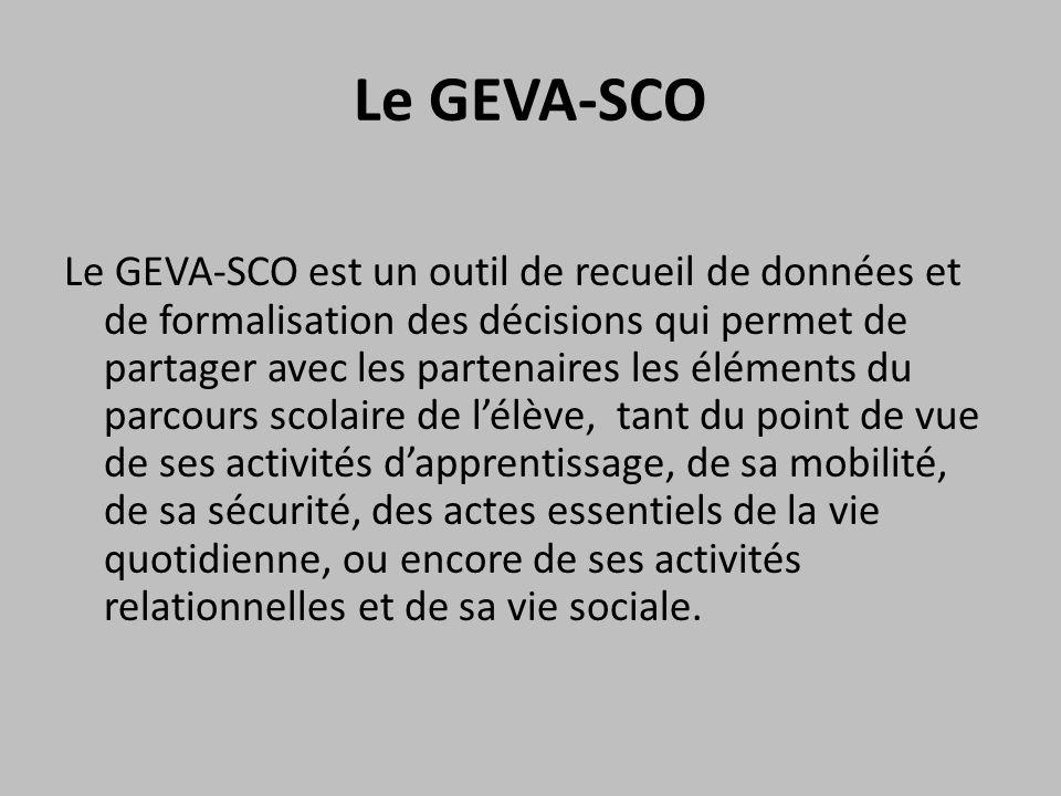 Le GEVA-SCO Le GEVA-SCO est décliné en trois documents distincts:  Le GEVA-SCO première demande concernant les élèves qui n'ont pas encore de PPS Le GEVA-SCO première demande  Le GEVA-SCO réexamen concernant les élèves qui ont déjà un PPS Le GEVA-SCO réexamen  Le GEVA-SCO PPS formalisant les décisions arrêtées par le CDAP Il est complété par un manuel d'utilisation.un manuel d'utilisation
