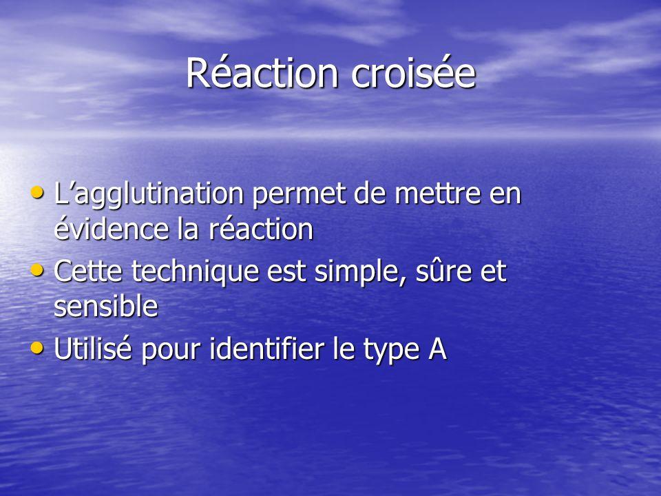 Réaction croisée • L'agglutination permet de mettre en évidence la réaction • Cette technique est simple, sûre et sensible • Utilisé pour identifier le type A
