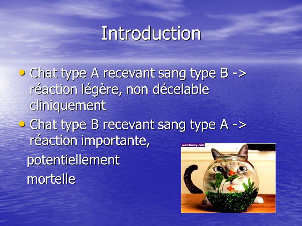 Introduction • Chat type A recevant sang type B -> réaction légère, non décelable cliniquement • Chat type B recevant sang type A -> réaction importante, potentiellement potentiellement mortelle mortelle