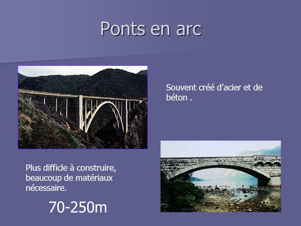 Ponts en arc Souvent créé d'acier et de béton. Plus difficle à construire, beaucoup de matériaux nécessaire. 70-250m