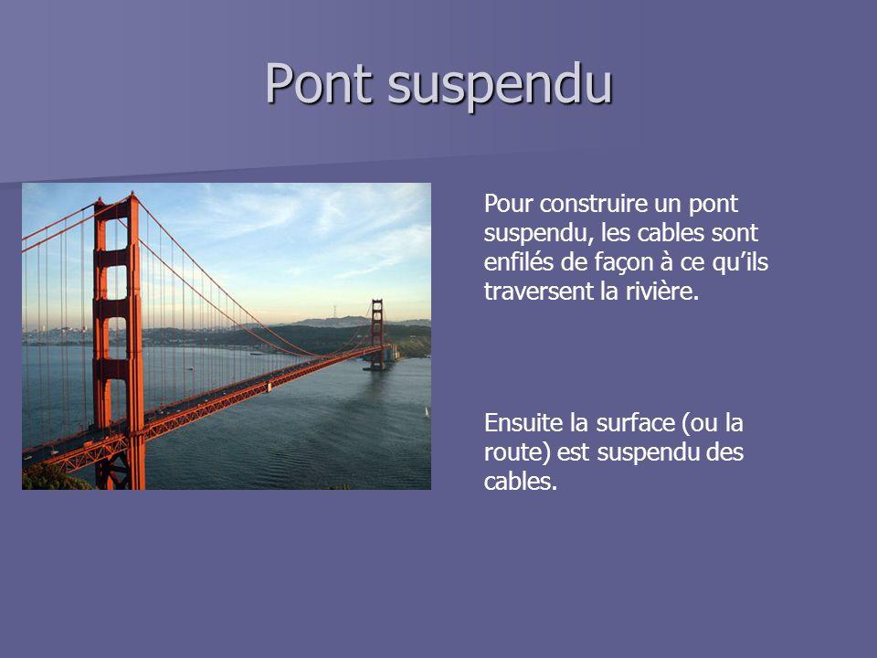 Pont suspendu Pour construire un pont suspendu, les cables sont enfilés de façon à ce qu'ils traversent la rivière. Ensuite la surface (ou la route) e