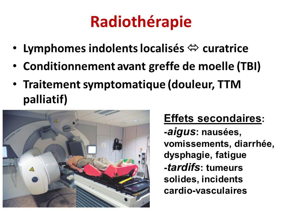Radiothérapie • Lymphomes indolents localisés  curatrice • Conditionnement avant greffe de moelle (TBI) • Traitement symptomatique (douleur, TTM pall