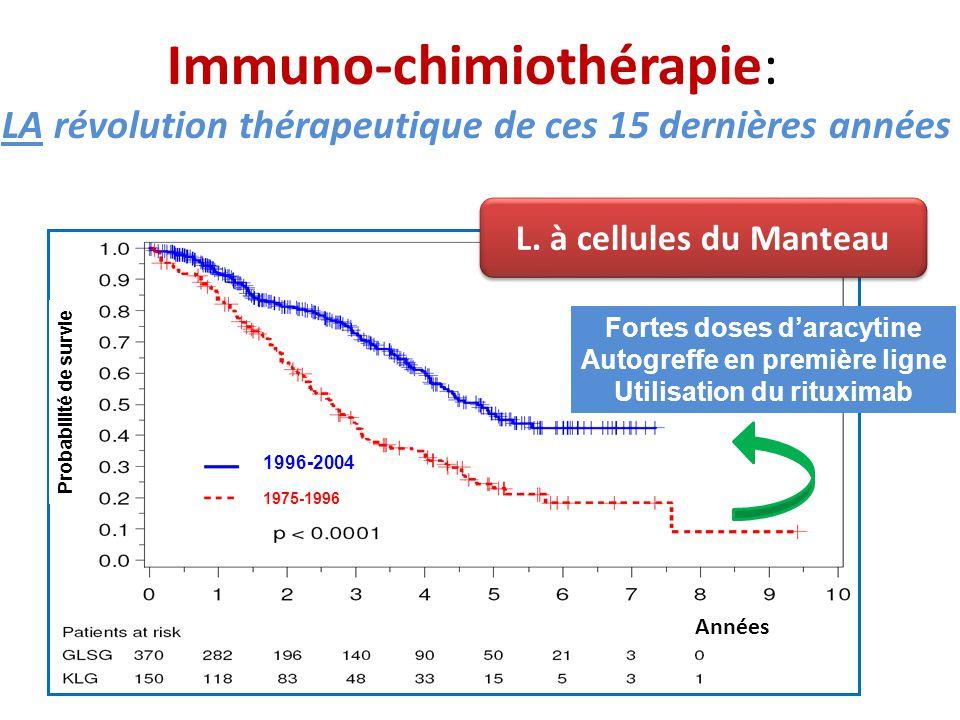 Immuno-chimiothérapie: LA révolution thérapeutique de ces 15 dernières années Probabilité de survie Années 1996-2004 1975-1996 Fortes doses d'aracytin