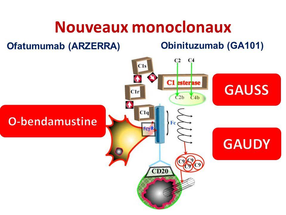 Nouveaux monoclonaux Ofatumumab (ARZERRA) Obinituzumab (GA101)