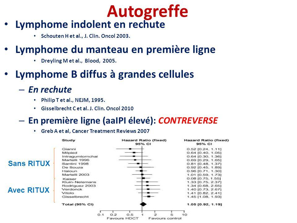 • Lymphome indolent en rechute • Schouten H et al., J. Clin. Oncol 2003. • Lymphome du manteau en première ligne • Dreyling M et al., Blood, 2005. • L