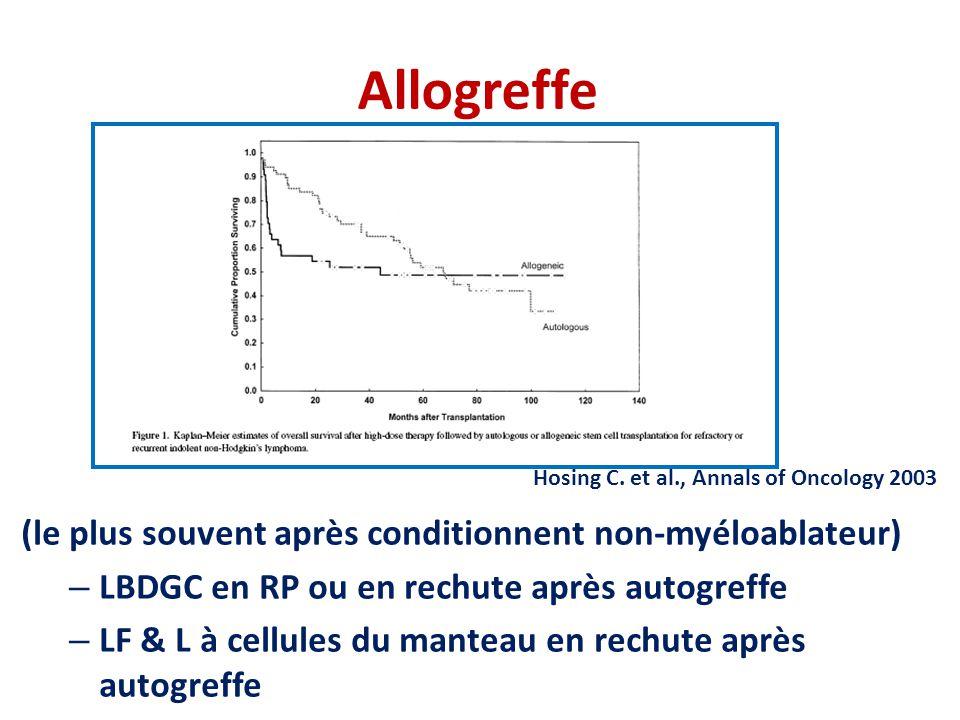 (le plus souvent après conditionnent non-myéloablateur) – LBDGC en RP ou en rechute après autogreffe – LF & L à cellules du manteau en rechute après a