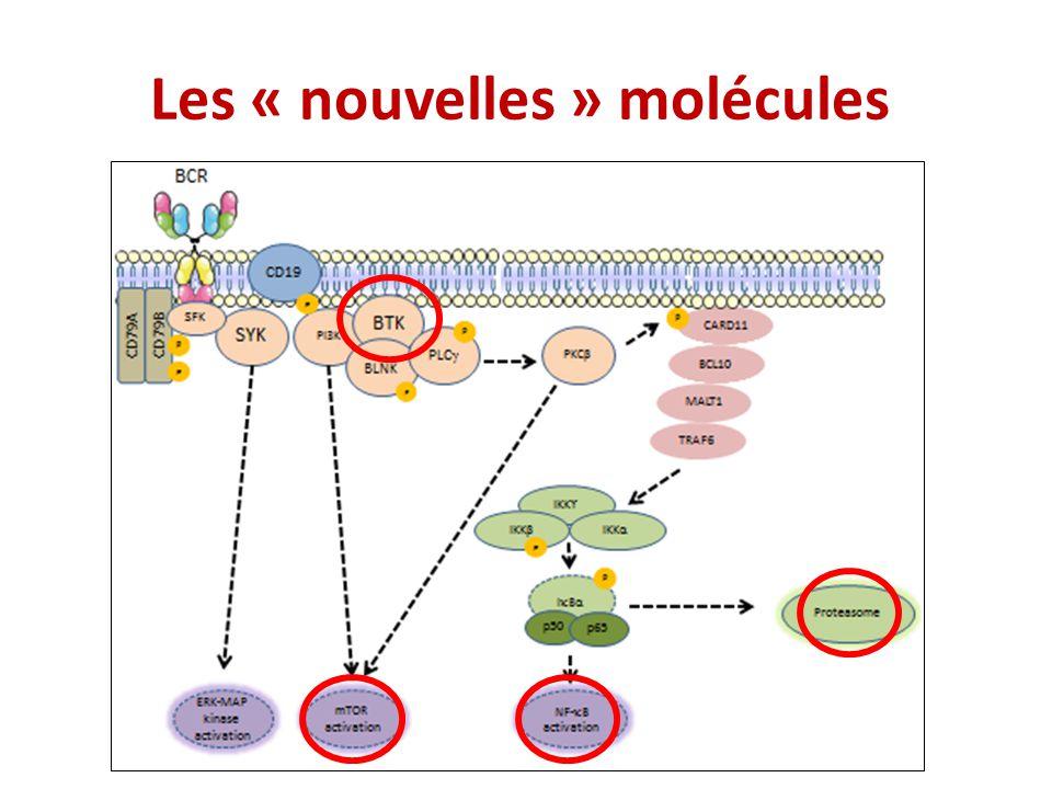 Les « nouvelles » molécules