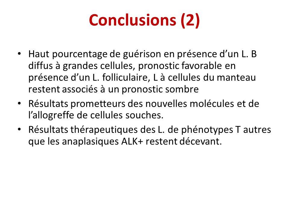 • Haut pourcentage de guérison en présence d'un L. B diffus à grandes cellules, pronostic favorable en présence d'un L. folliculaire, L à cellules du