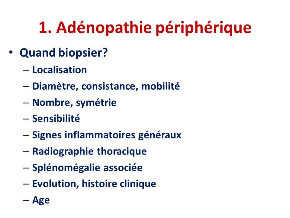 1. Adénopathie périphérique • Quand biopsier? – Localisation – Diamètre, consistance, mobilité – Nombre, symétrie – Sensibilité – Signes inflammatoire
