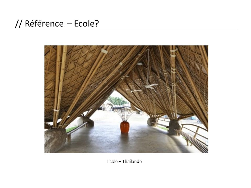 // Référence – Ecole? Ecole – Thaïlande