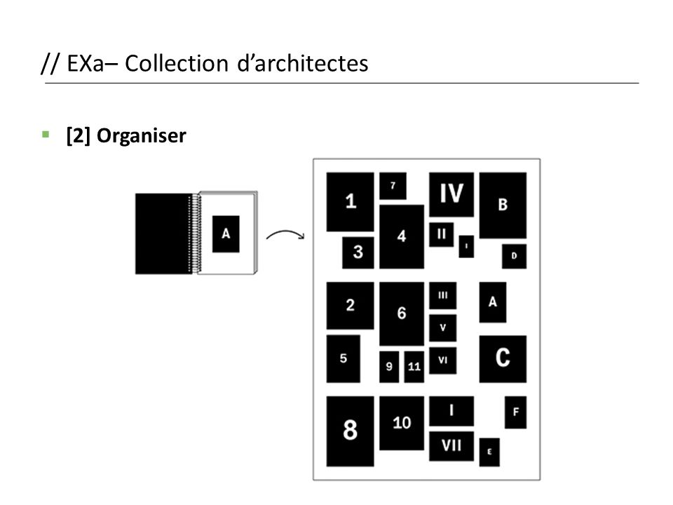 // EXa– Collection d'architectes  [2] Organiser