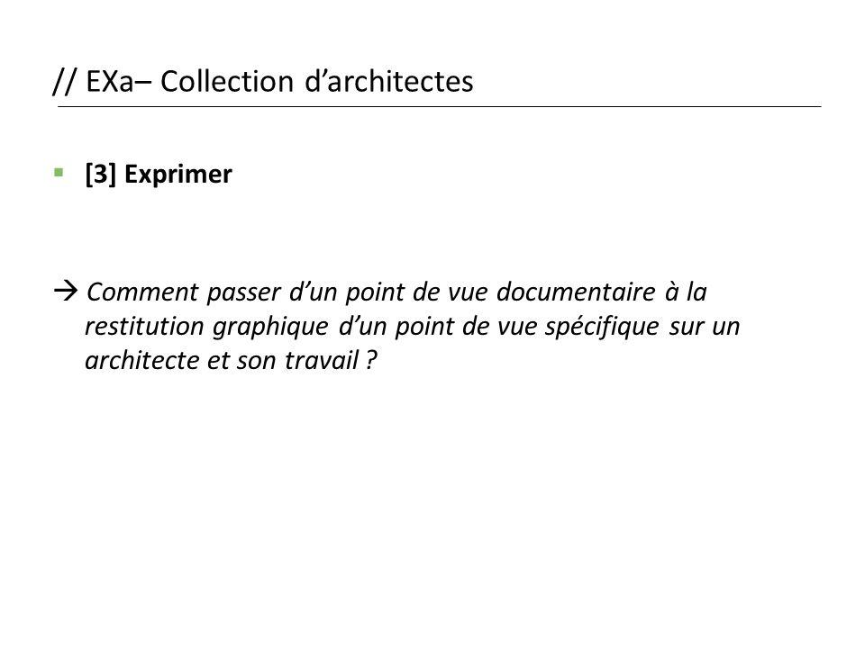 // EXa– Collection d'architectes  [3] Exprimer  Comment passer d'un point de vue documentaire à la restitution graphique d'un point de vue spécifiqu