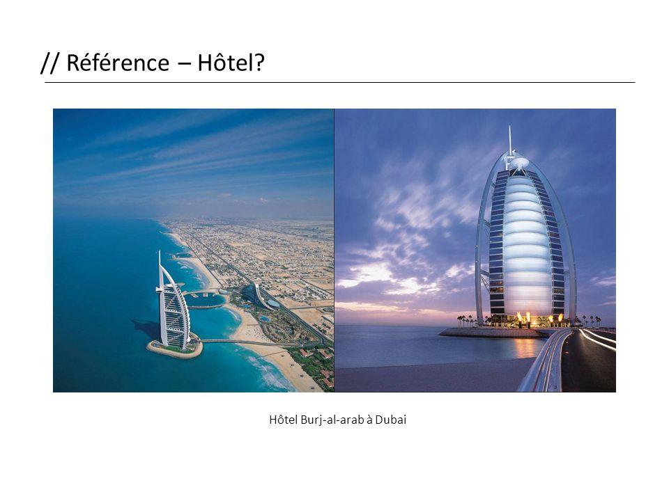// Référence – Hôtel? Hôtel Burj-al-arab à Dubai