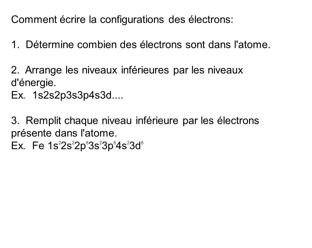 Comment écrire la configurations des électrons: 1. Détermine combien des électrons sont dans l'atome. 2. Arrange les niveaux inférieures par les nivea