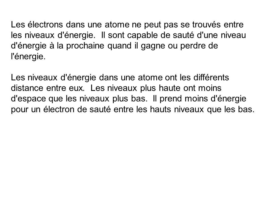 Les électrons dans une atome ne peut pas se trouvés entre les niveaux d'énergie. Il sont capable de sauté d'une niveau d'énergie à la prochaine quand