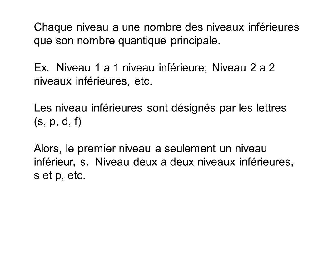 Chaque niveau a une nombre des niveaux inférieures que son nombre quantique principale. Ex. Niveau 1 a 1 niveau inférieure; Niveau 2 a 2 niveaux infér