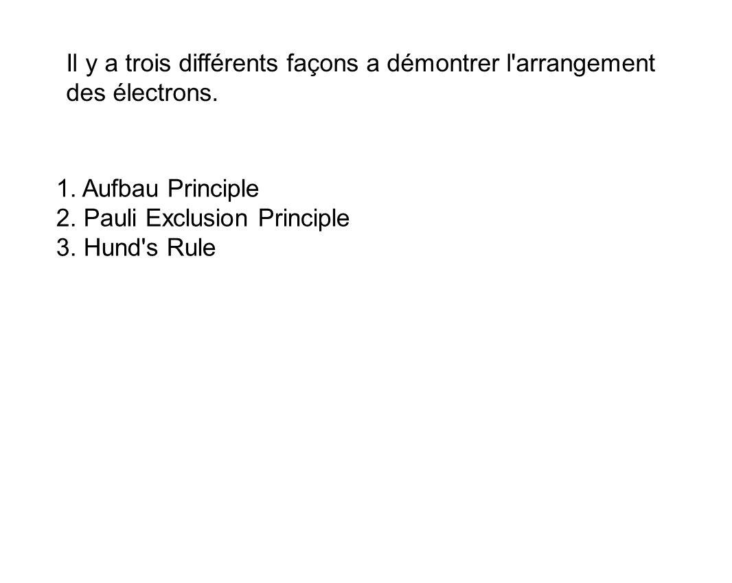 Il y a trois différents façons a démontrer l'arrangement des électrons. 1. Aufbau Principle 2. Pauli Exclusion Principle 3. Hund's Rule