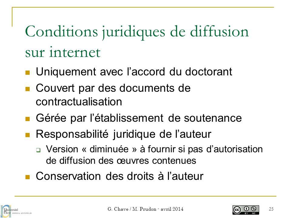 Conditions juridiques de diffusion sur internet  Uniquement avec l'accord du doctorant  Couvert par des documents de contractualisation  Gérée par
