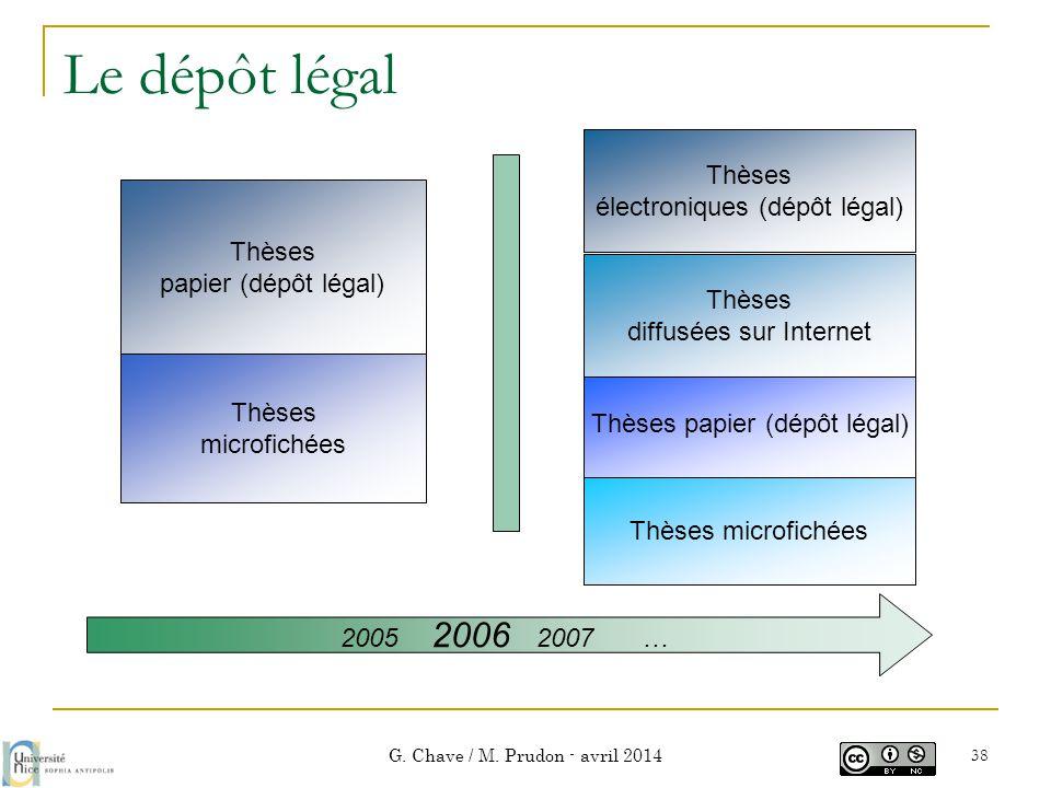 Le dépôt légal G. Chave / M. Prudon - avril 2014 38 Thèses papier (dépôt légal) Thèses électroniques (dépôt légal) Thèses papier (dépôt légal) Thèses