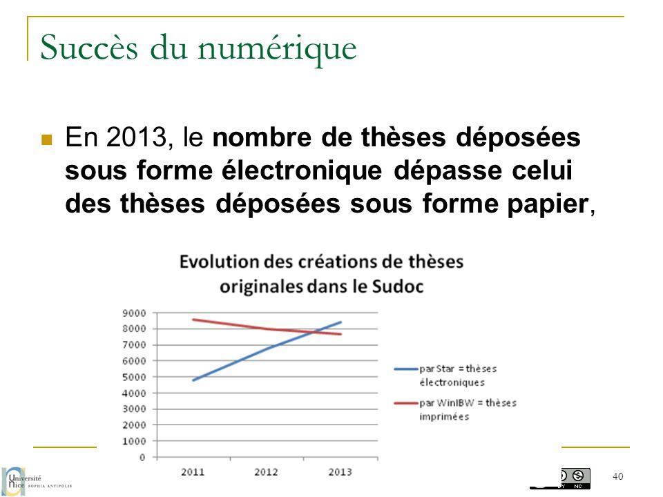 Succès du numérique  En 2013, le nombre de thèses déposées sous forme électronique dépasse celui des thèses déposées sous forme papier, G. Chave / M.
