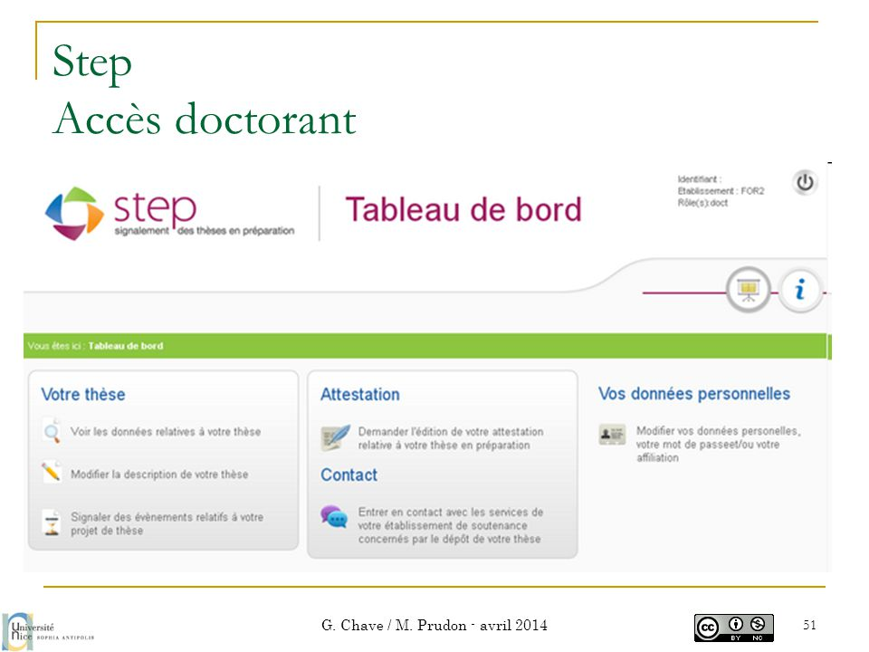Step Accès doctorant G. Chave / M. Prudon - avril 2014 51