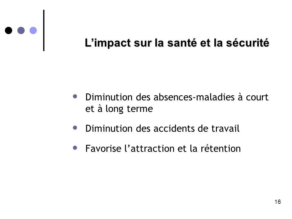 16 L'impact sur la santé et la sécurité • Diminution des absences-maladies à court et à long terme • Diminution des accidents de travail • Favorise l'attraction et la rétention