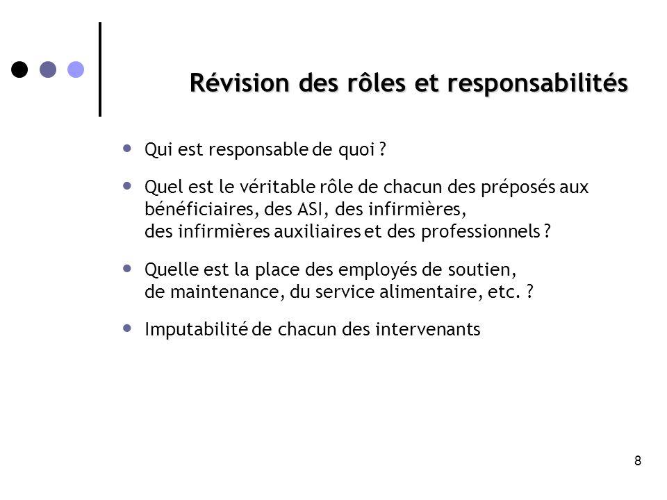 8 Révision des rôles et responsabilités • Qui est responsable de quoi .