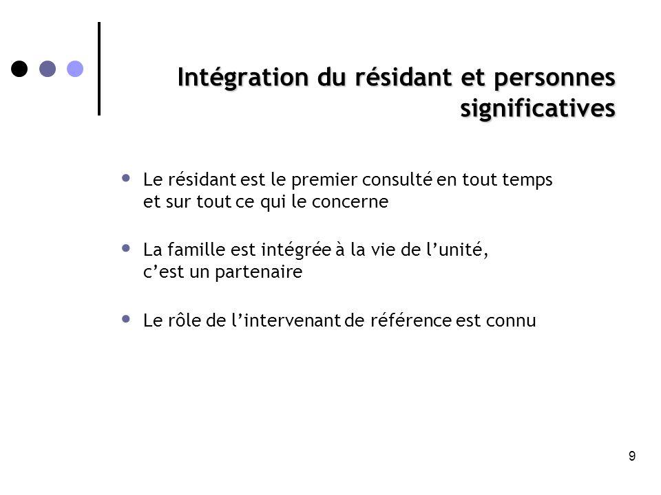 9 Intégration du résidant et personnes significatives • Le résidant est le premier consulté en tout temps et sur tout ce qui le concerne • La famille est intégrée à la vie de l'unité, c'est un partenaire • Le rôle de l'intervenant de référence est connu