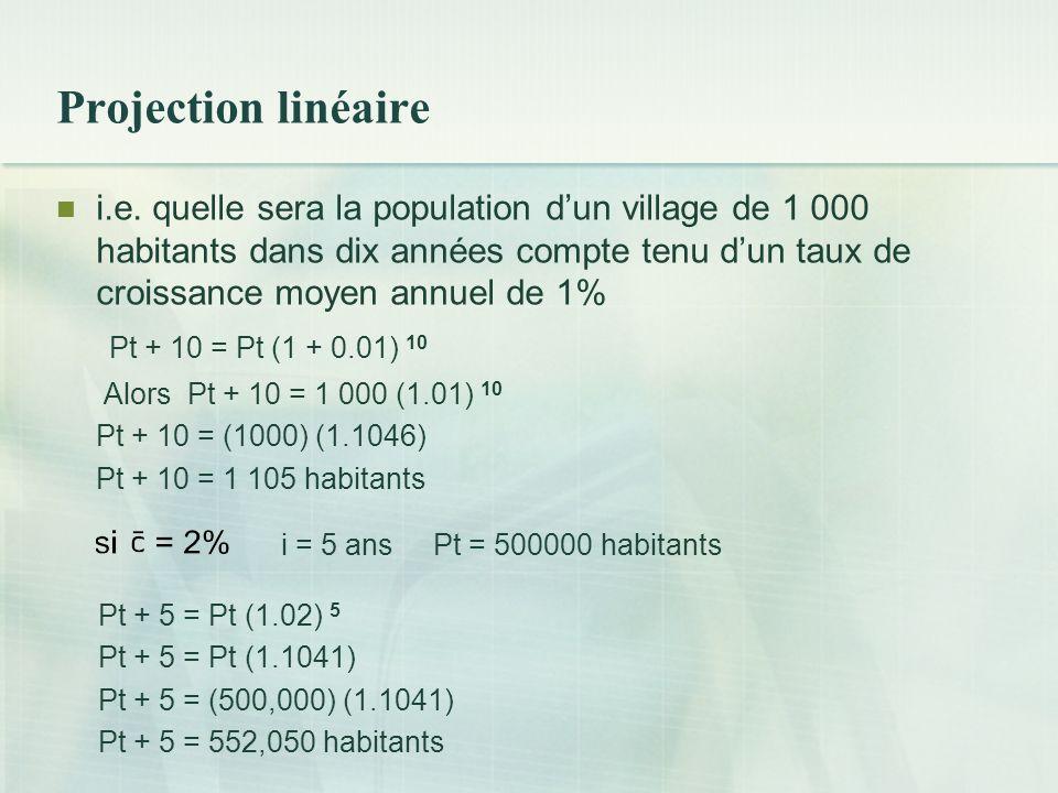 Projection linéaire  i.e.