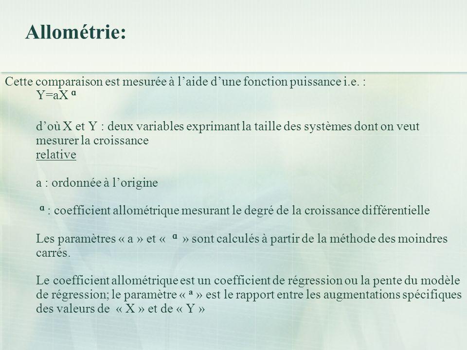 Allométrie: Cette comparaison est mesurée à l'aide d'une fonction puissance i.e.