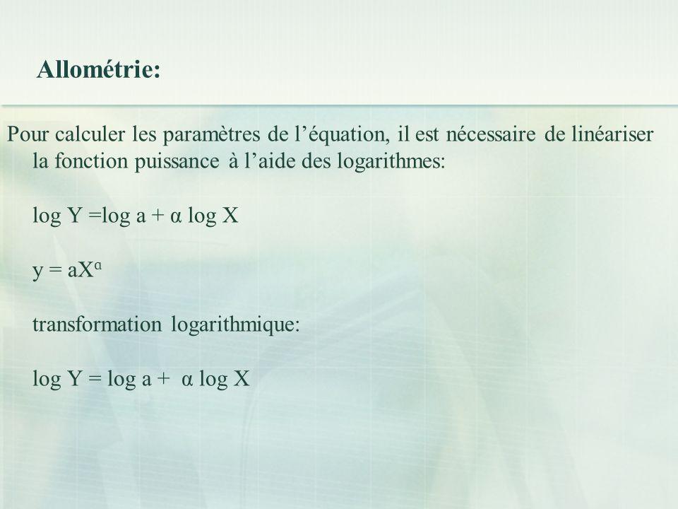 Allométrie: Pour calculer les paramètres de l'équation, il est nécessaire de linéariser la fonction puissance à l'aide des logarithmes: log Y =log a + α log X y = aX ɑ transformation logarithmique: log Y = log a + α log X