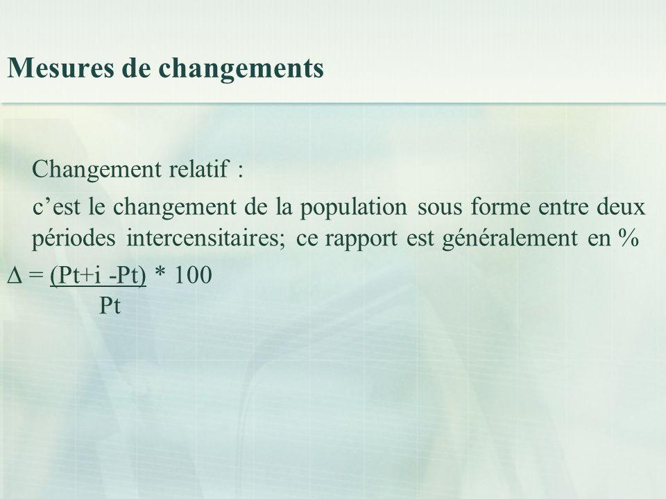 Mesures de changements Changement relatif : c'est le changement de la population sous forme entre deux périodes intercensitaires; ce rapport est généralement en % ∆ = (Pt+i -Pt) * 100 Pt
